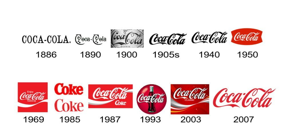 Coca Cola door de jaren heen
