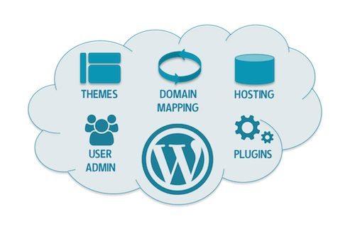 WordPres Webdesign