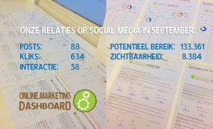 Online zichtbaarheid september