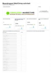 Rapportage e-mailmarketing