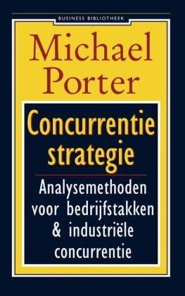 Concurrentiestrategie Porter